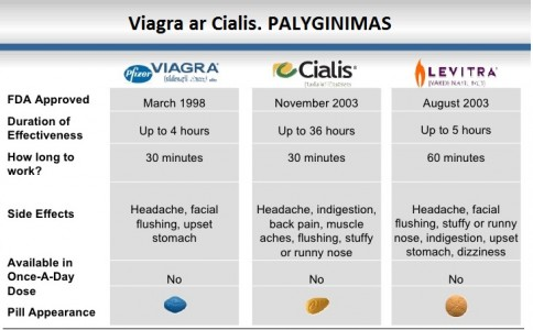 Viagra internetu